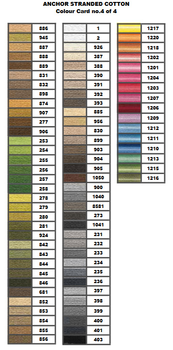 Anchor Stranded Color Chart 4