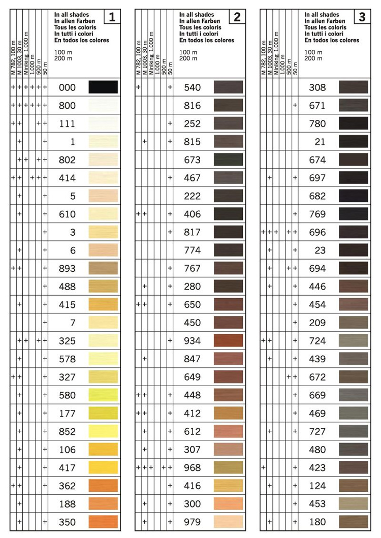 Gütermann Sew All Polyester Color Chart 1
