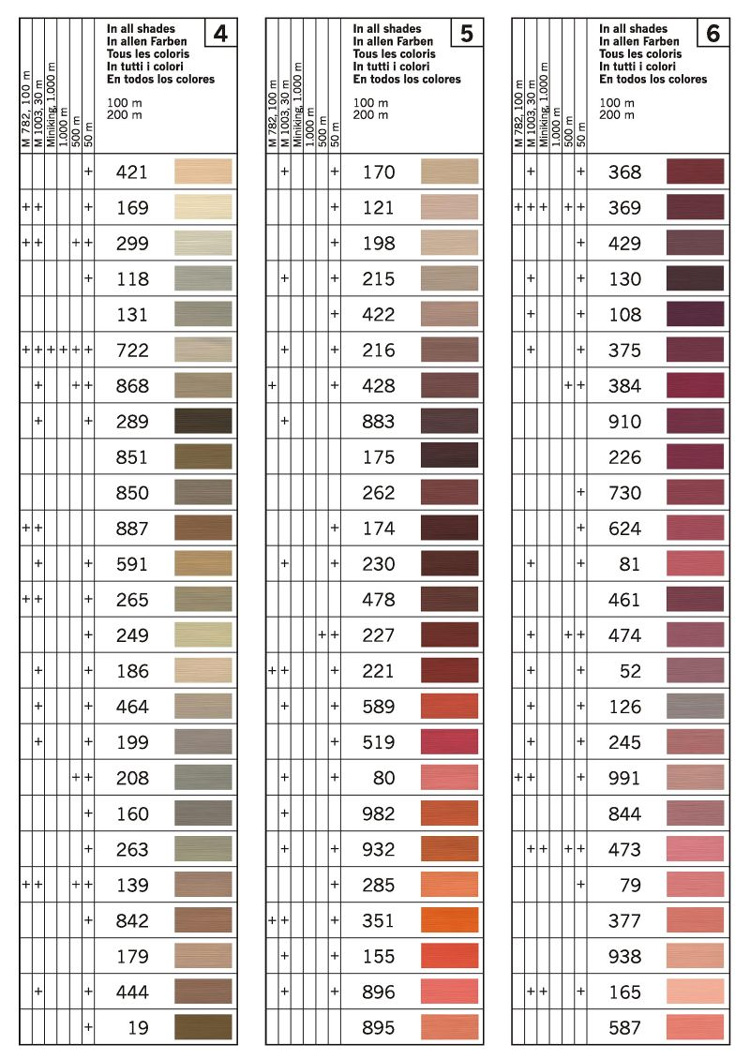 Gütermann Sew All Polyester Color Chart 2