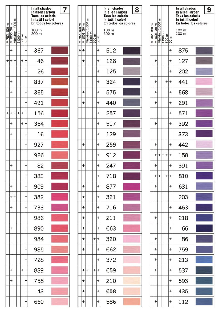 Gütermann Sew All Polyester Color Chart 3