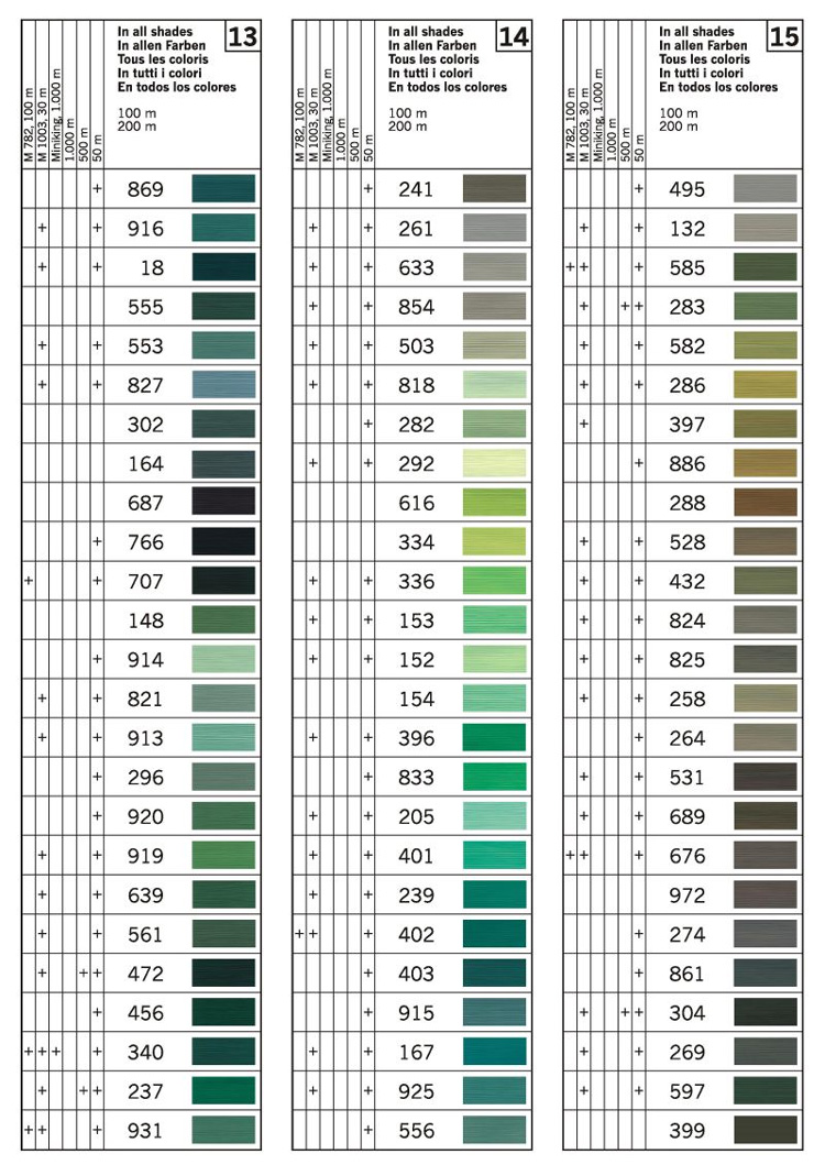 Gütermann Sew All Polyester Color Chart 5