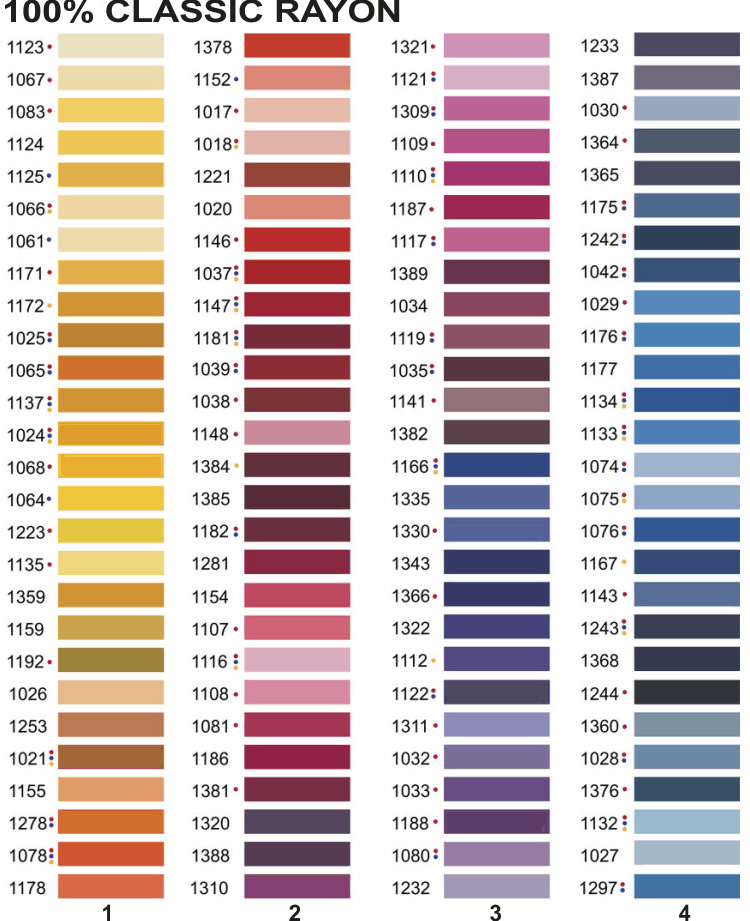 Madeira Classic Rayon Color Chart